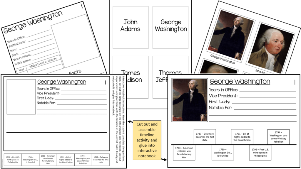 United States Presidents Biography Research